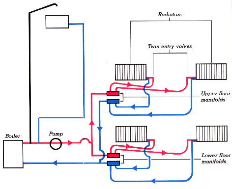 Fancy radiator central heating system pattern electrical circuit water radiator heating system solar water heater core radiator ccuart Images